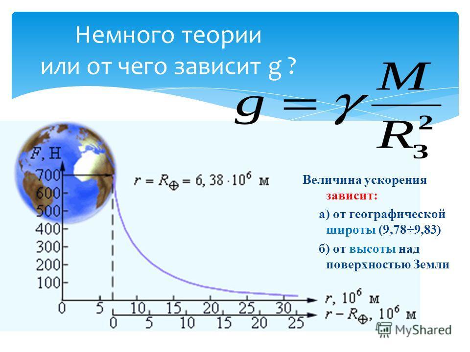 Немного теории или от чего зависит g ? Величина ускорения зависит: а) от географической широты (9,78÷9,83) б) от высоты над поверхностью Земли