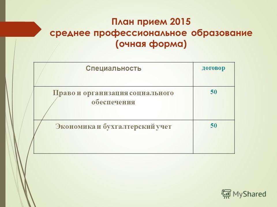 План прием 2015 среднее профессиональное образование (очная форма) Специальность договор Право и организация социального обеспечения 50 Экономика и бухгалтерский учет 50