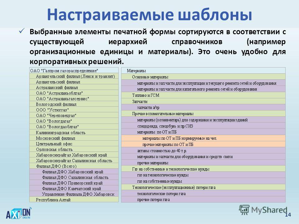 Настраиваемые шаблоны 14 Выбранные элементы печатной формы сортируются в соответствии с существующей иерархией справочников (например организационные единицы и материалы). Это очень удобно для корпоративных решений.