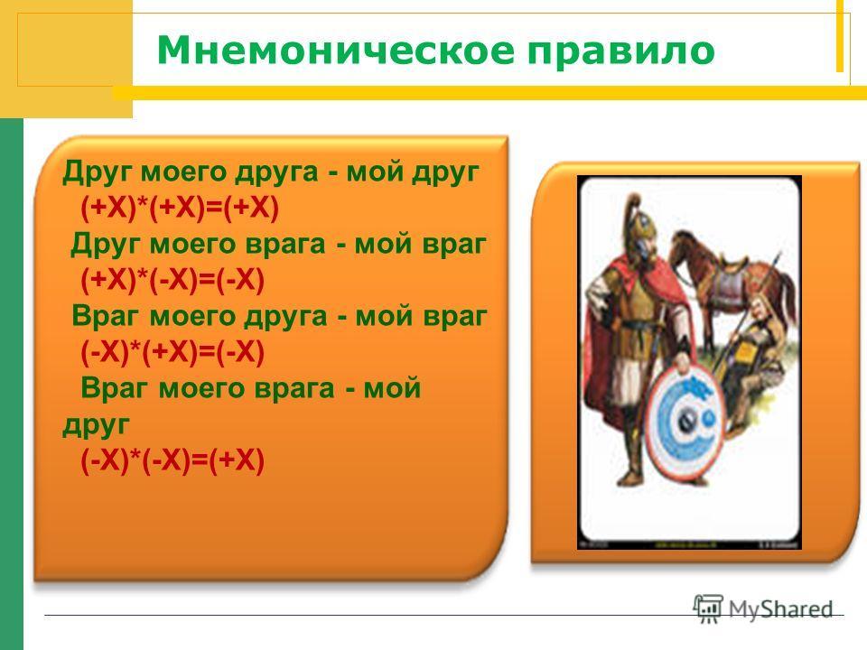 Мнемоническое правило Друг моего друга - мой друг (+X)*(+X)=(+X) Друг моего врага - мой враг (+X)*(-X)=(-X) Враг моего друга - мой враг (-X)*(+X)=(-X) Враг моего врага - мой друг (-X)*(-X)=(+X)
