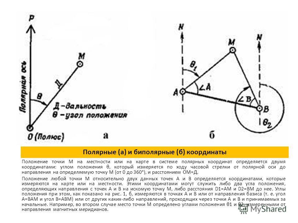 Полярные (а) и биполярные (б) координаты Положение точки М на местности или на карте в системе полярных координат определяется двумя координатами: углом положения θ, который измеряется по ходу часовой стрелки от полярной оси до направления на определ