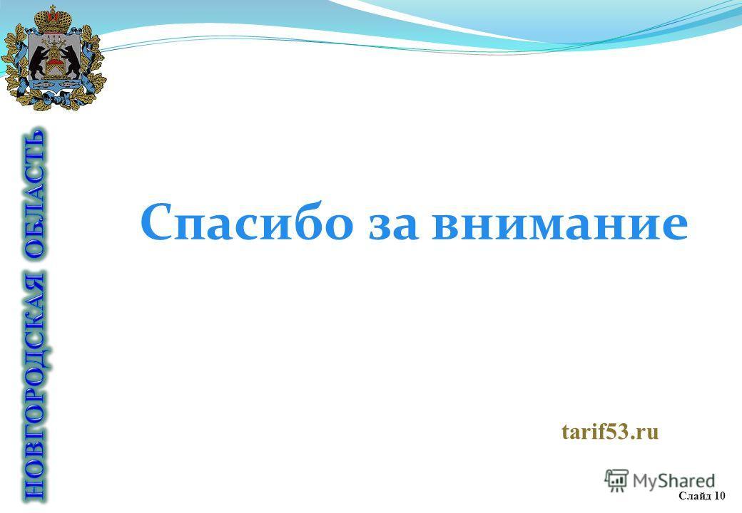 Слайд 10 Спасибо за внимание tarif53.ru
