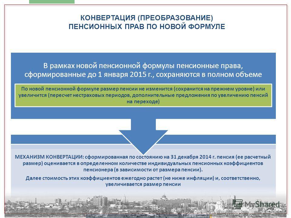 18 КОНВЕРТАЦИЯ (ПРЕОБРАЗОВАНИЕ) ПЕНСИОННЫХ ПРАВ ПО НОВОЙ ФОРМУЛЕ МЕХАНИЗМ КОНВЕРТАЦИИ: сформированная по состоянию на 31 декабря 2014 г. пенсия (ее расчетный размер) оценивается в определенном количестве индивидуальных пенсионных коэффициентов пенсио