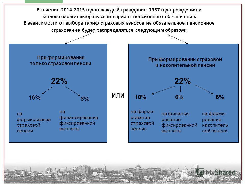4 В течение 2014-2015 годов каждый гражданин 1967 года рождения и моложе может выбрать свой вариант пенсионного обеспечения. В зависимости от выбора тариф страховых взносов на обязательное пенсионное страхование будет распределяться следующим образом