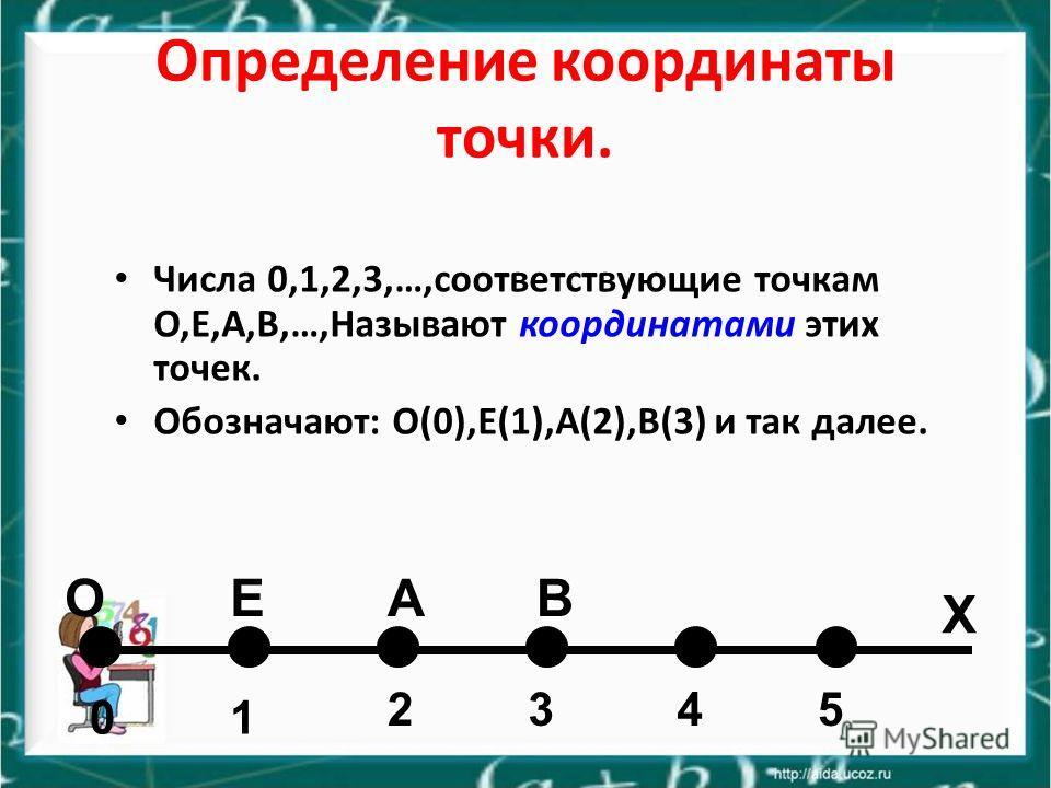 Определение координатного луча. Н ачертить луч ОХ; О тметить точку Е; П оставить в соответствие точке О число 0, точке Е-1. Отрезок ОЕ-единичный отрезок. О тложить отрезки ЕА=ОЕ и АВ=ОЕ. Поставить в соответствие точке А число 2, точке В-3 и т.д. П ол