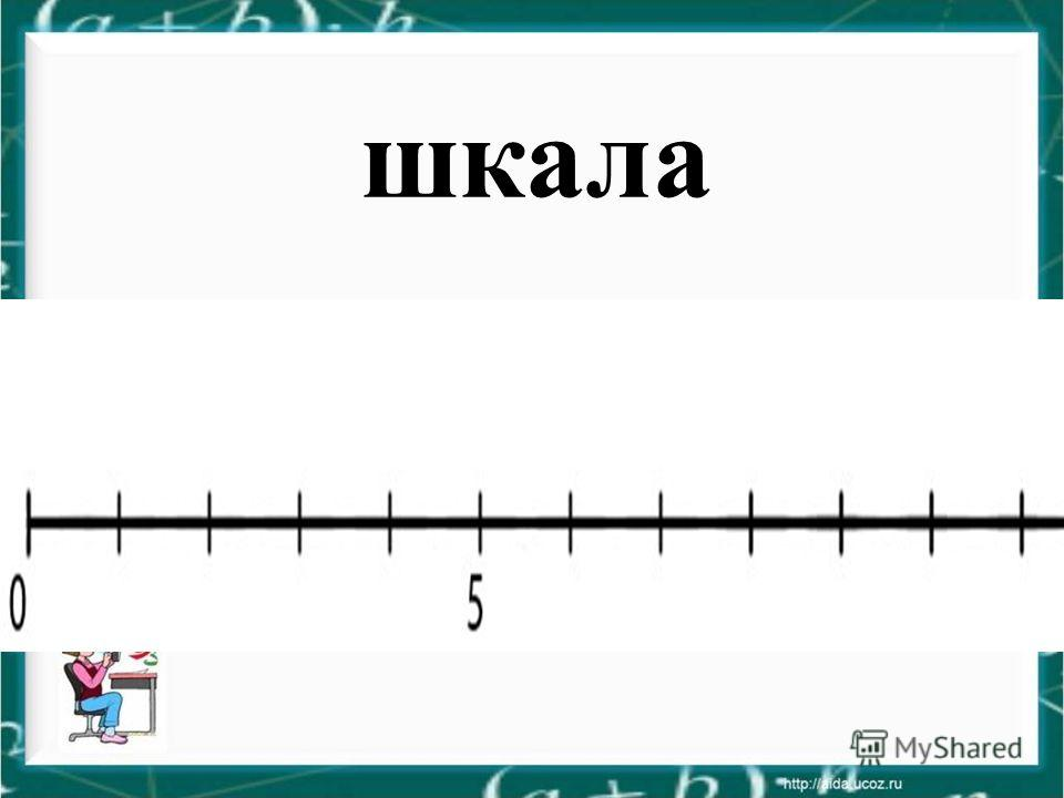 М А В С К N D