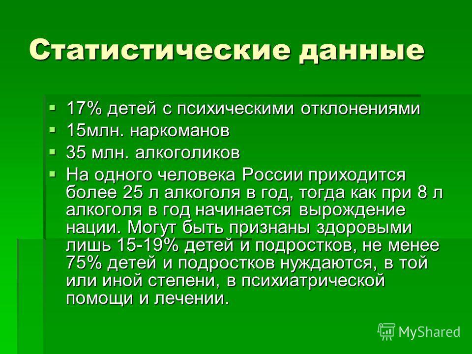 Статистические данные 17% детей с психическими отклонениями 17% детей с психическими отклонениями 15 млн. наркоманов 15 млн. наркоманов 35 млн. алкоголиков 35 млн. алкоголиков На одного человека России приходится более 25 л алкоголя в год, тогда как