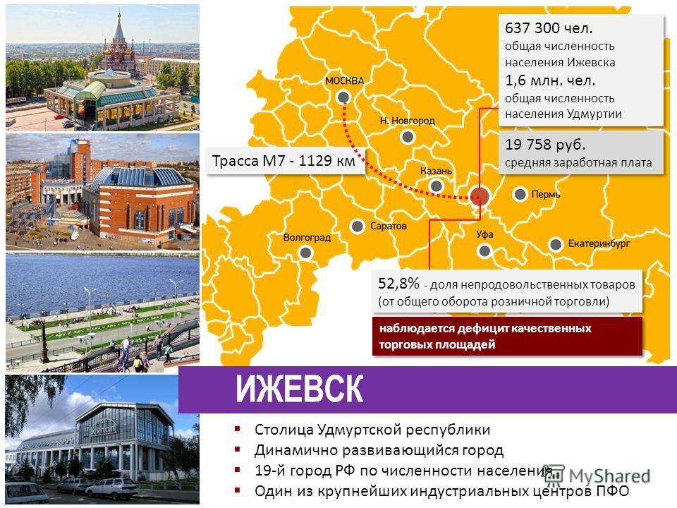 637 300 чел. общая численность населения Ижевска 1,6 млн. чел. общая численность населения Удмуртии 637 300 чел. общая численность населения Ижевска 1,6 млн. чел. общая численность населения Удмуртии Трасса М7 - 1129 км 19 758 руб. средняя заработная