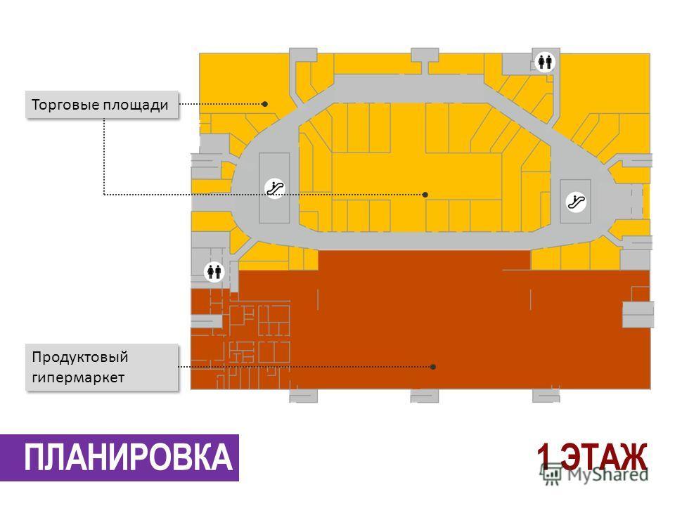 1 ЭТАЖ Продуктовый гипермаркет Торговые площади ПЛАНИРОВКА1 ЭТАЖ