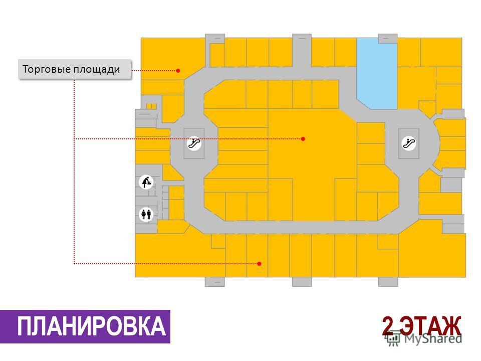 2 ЭТАЖ Торговые площади ПЛАНИРОВКА2 ЭТАЖ