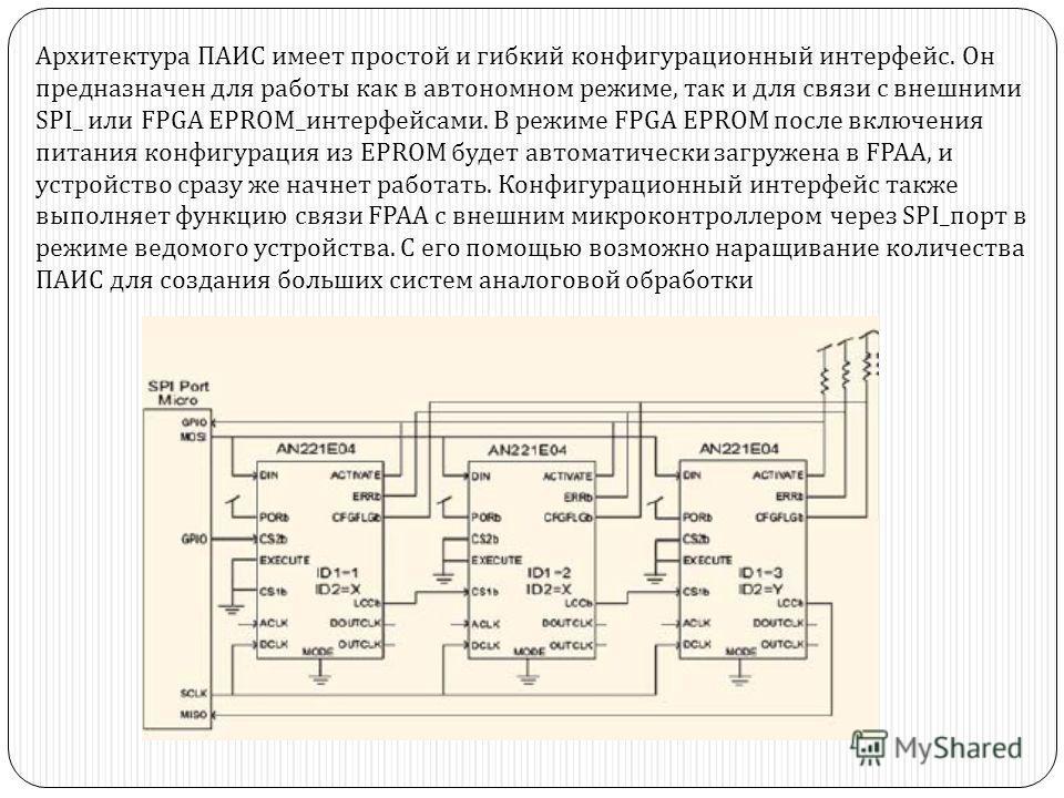 Архитектура ПАИС имеет простой и гибкий конфигурационный интерфейс. Он предназначен для работы как в автономном режиме, так и для связи с внешними SPI_ или FPGA EPROM_интерфейсами. В режиме FPGA EPROM после включения питания конфигурация из EPROM буд