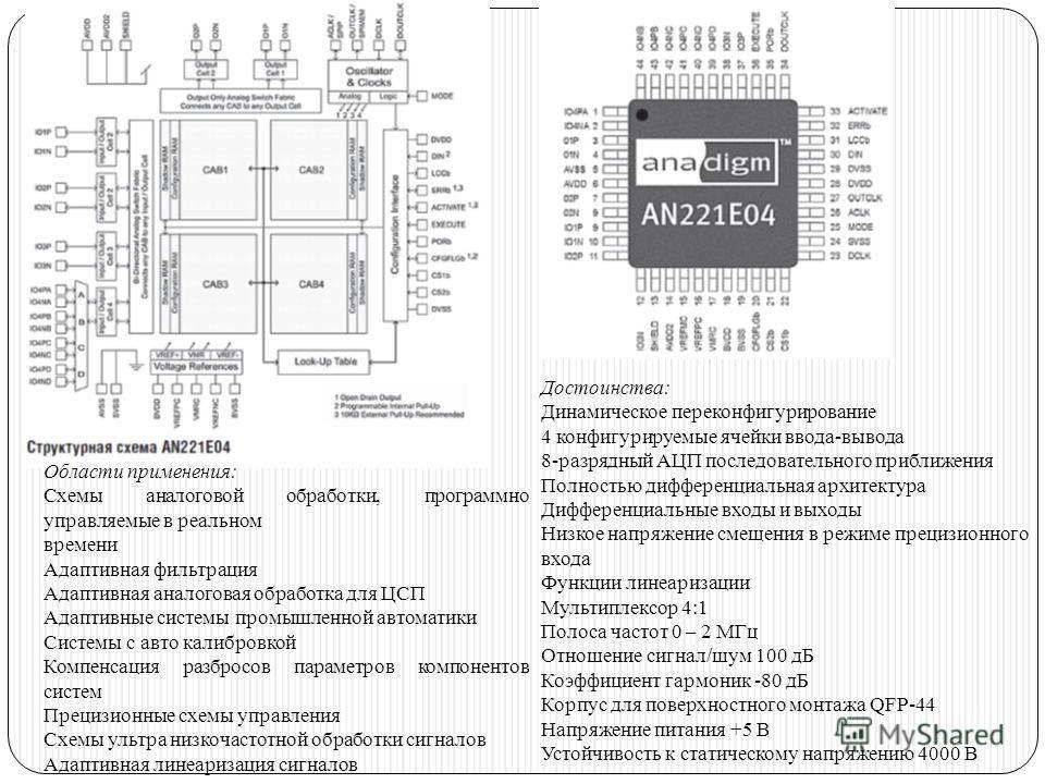 Достоинства: Динамическое переконфигурирование 4 конфигурируемые ячейки ввода-вывода 8-разрядный АЦП последовательного приближения Полностью дифференциальная архитектура Дифференциальные входы и выходы Низкое напряжение смещения в режиме прецизионног