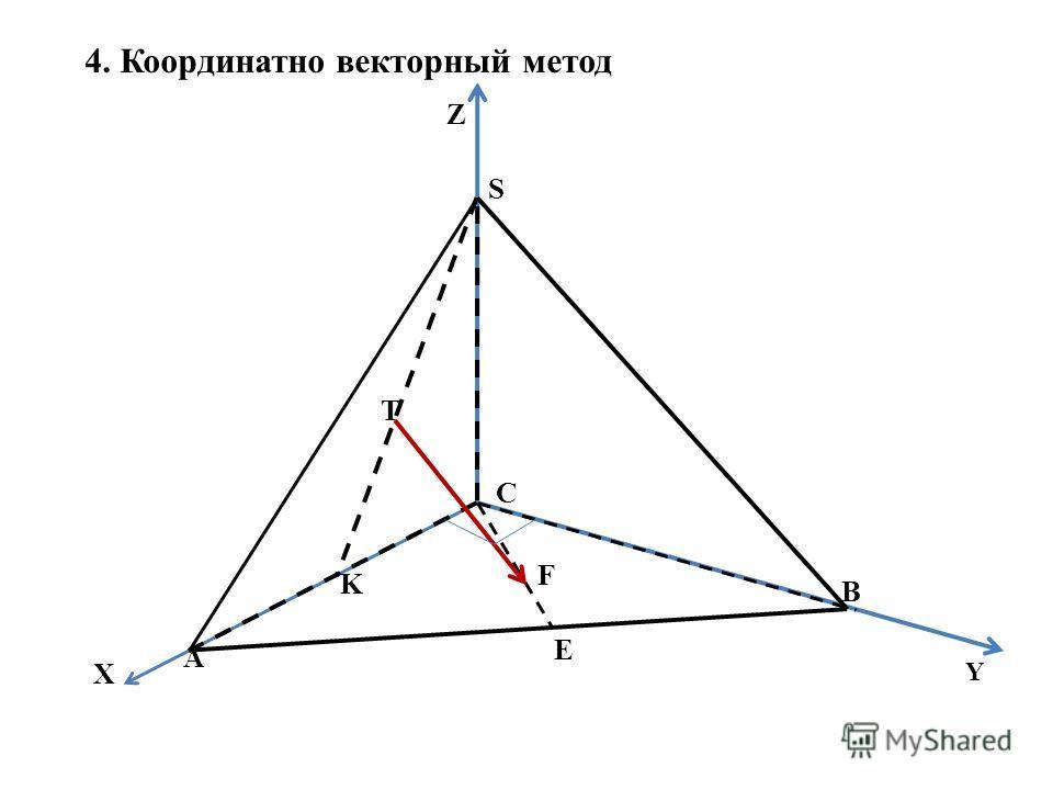 4. Координатно векторный метод S Z X Y C E F T K A B