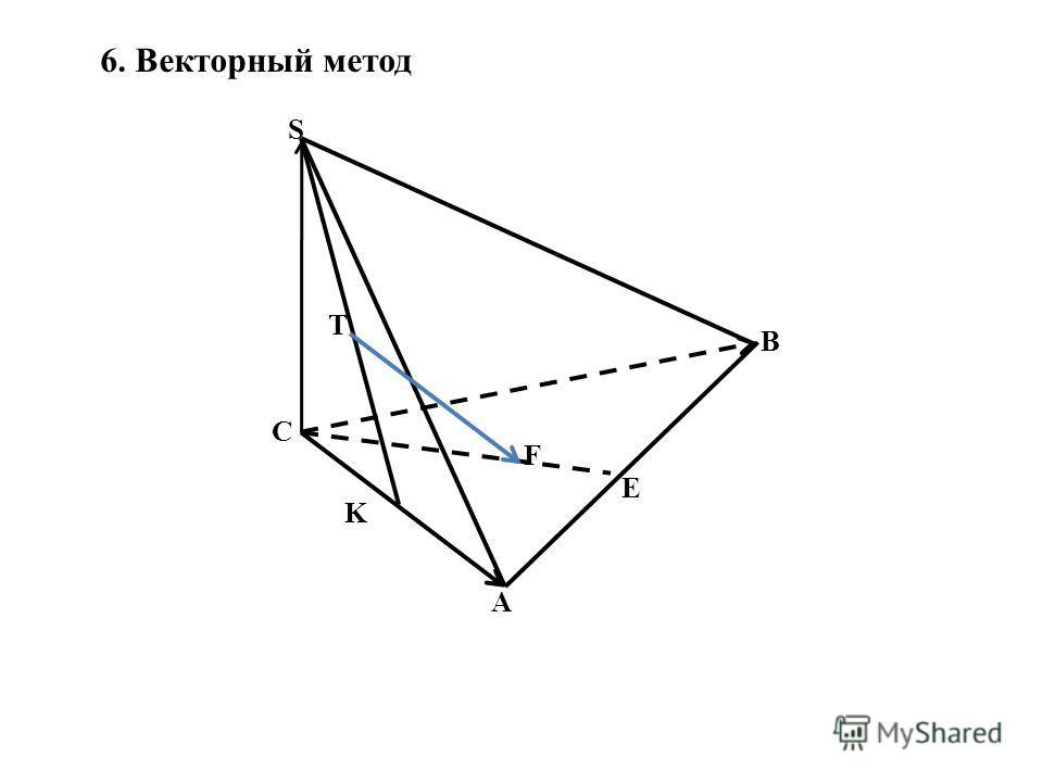 6. Векторный метод S C A B E K T F