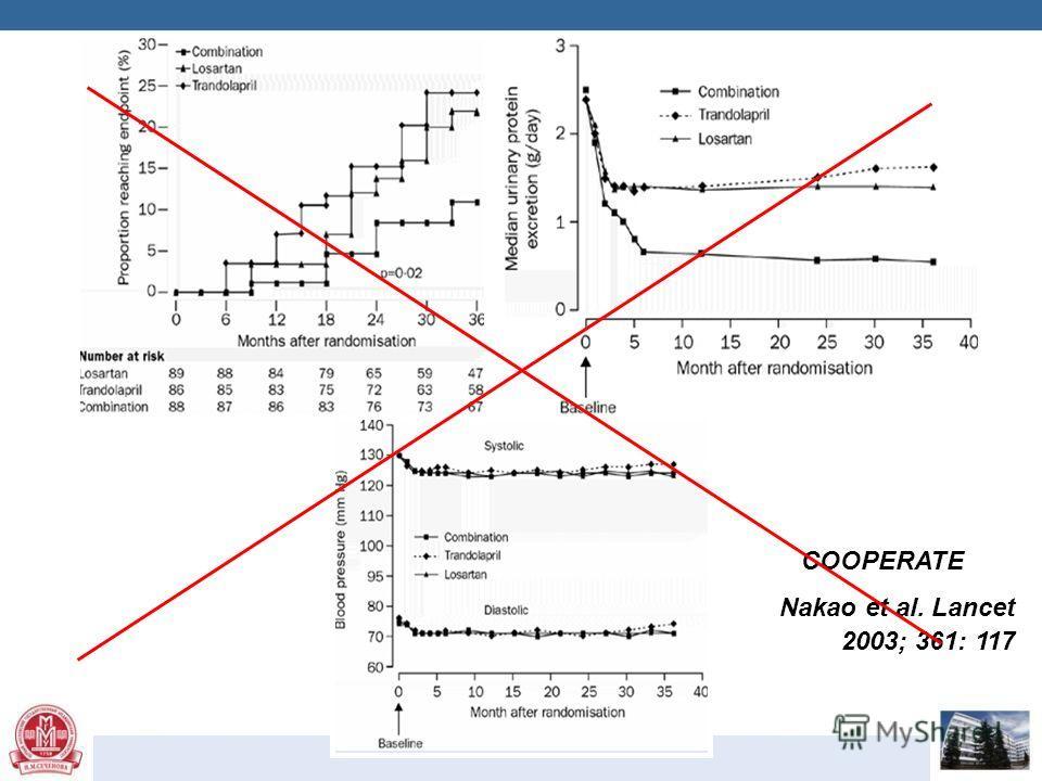 COOPERATE Nakao et al. Lancet 2003; 361: 117