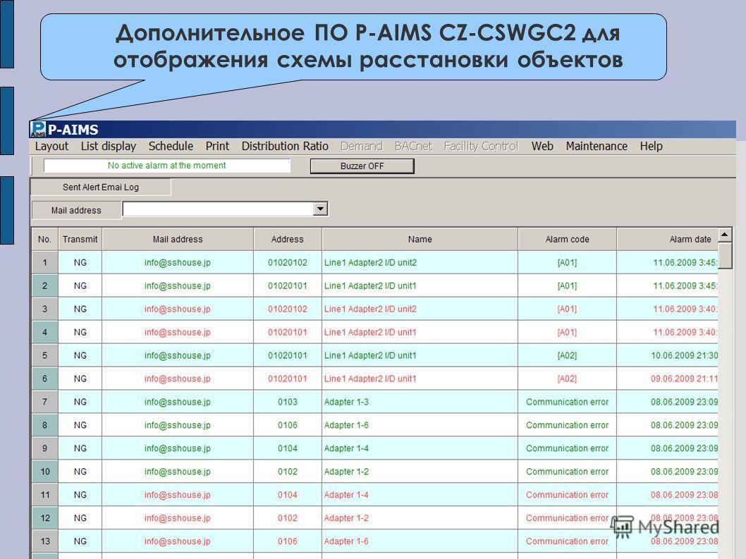 Дополнительное ПО P-AIMS СZ-CSWGC2 для отображения схемы расстановки объектов