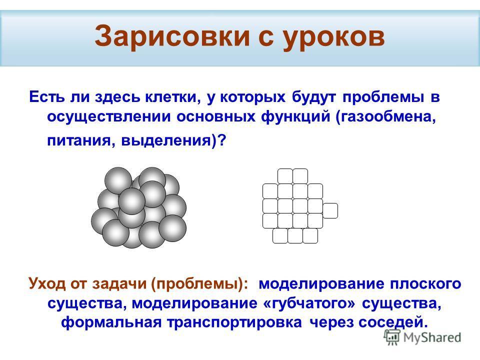 Зарисовки с уроков Есть ли здесь клетки, у которых будут проблемы в осуществлении основных функций (газообмена, питания, выделения)? Уход от задачи (проблемы): моделирование плоского существа, моделирование «губчатого» существа, формальная транспорти