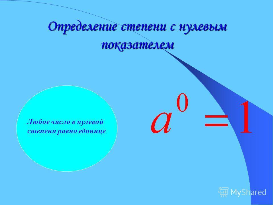 Определение степени с нулевым показателем Любое число в нулевой степени равно единице