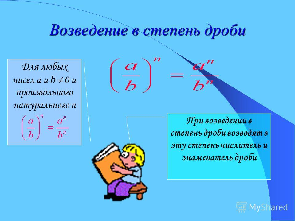 Возведение в степень дроби Для любых чисел a и b 0 и произвольного натурального n При возведении в степень дроби возводят в эту степень числитель и знаменатель дроби