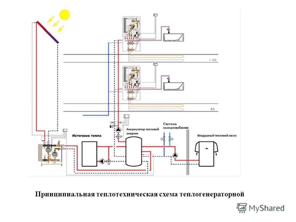Принципиальная теплотехническая схема теплогенераторной