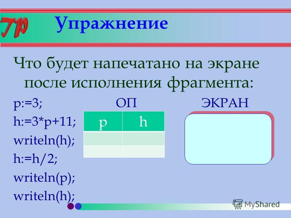 Упражнение Что будет напечатано на экране после исполнения фрагмента: p:=3; ОП ЭКРАН h:=3*p+11; writeln(h); h:=h/2; writeln(p); writeln(h); ;= ph