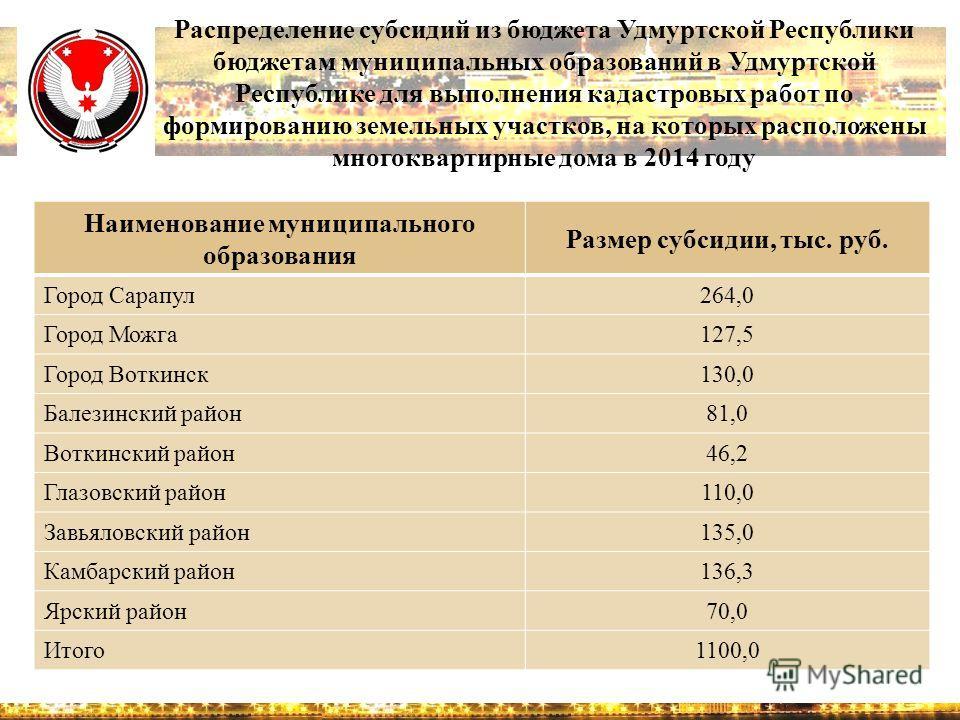 Распределение субсидий из бюджета Удмуртской Республики бюджетам муниципальных образований в Удмуртской Республике для выполнения кадастровых работ по формированию земельных участков, на которых расположены многоквартирные дома в 2014 году Наименован