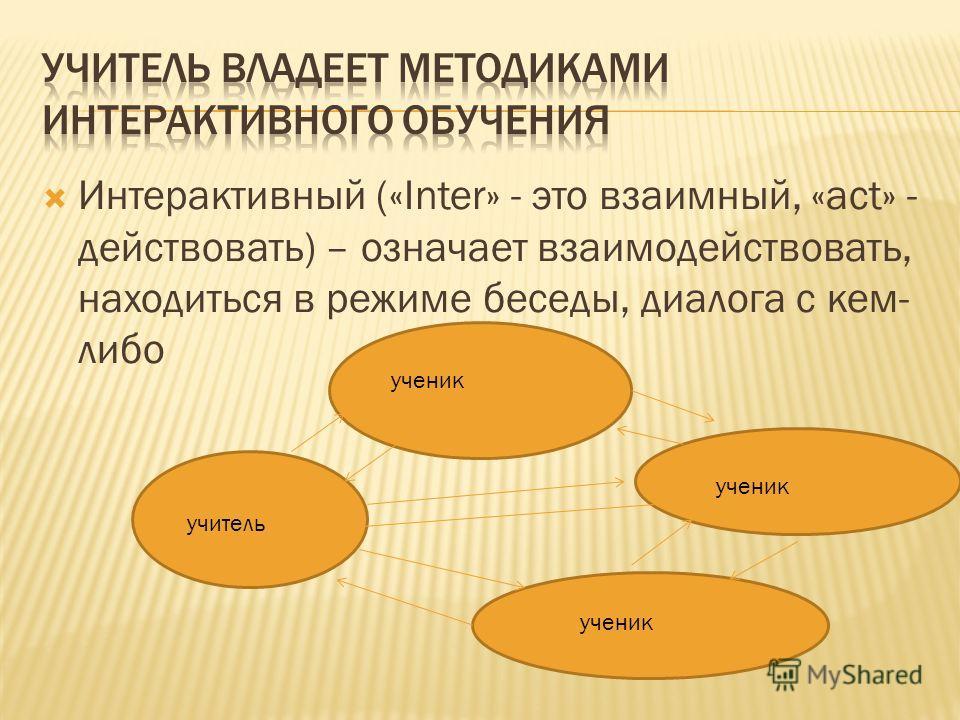 Интерактивный («Inter» - это взаимный, «act» - действовать) – означает взаимодействовать, находиться в режиме беседы, диалога с кем- либо учитель ученик