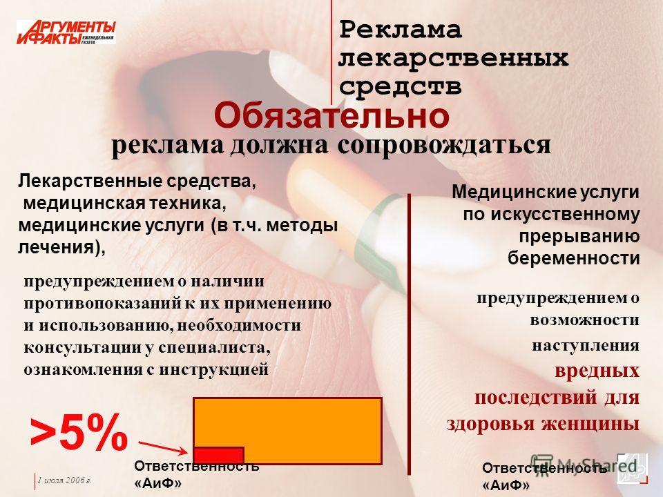 1 июля 2006 г. Реклама лекарственных средств Обязательно реклама должна сопровождаться Лекарственные средства, медицинская техника, медицинские услуги (в т.ч. методы лечения), Медицинские услуги по искусственному прерыванию беременности предупреждени