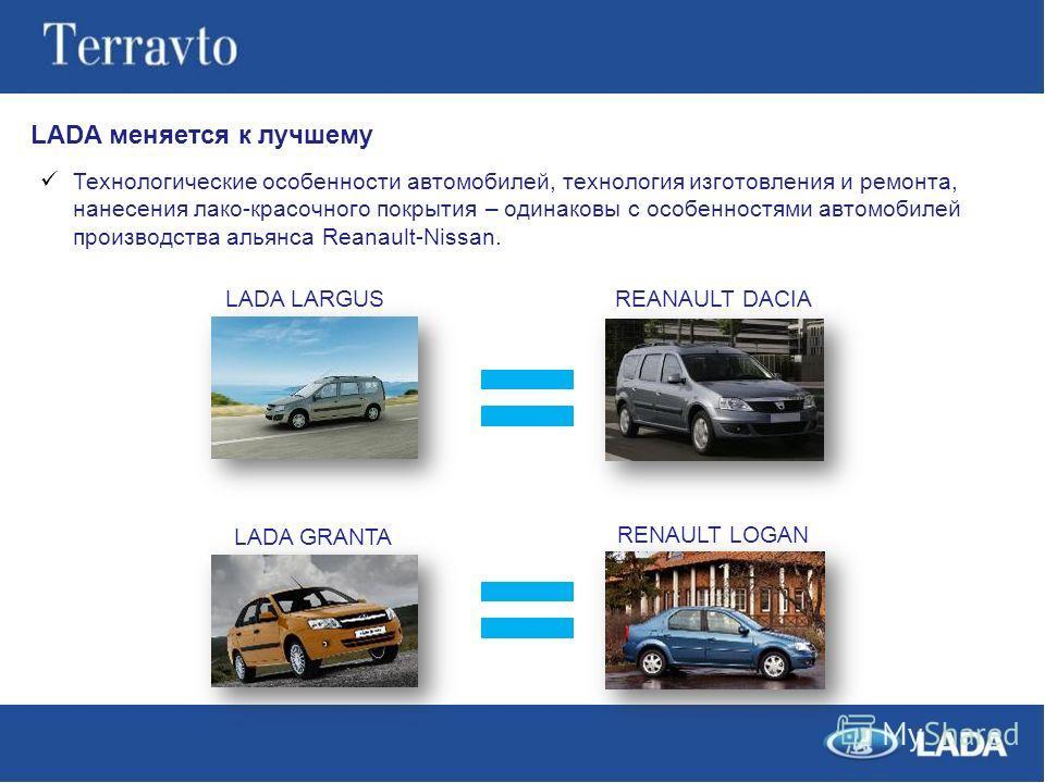 LADA меняется к лучшему Технологические особенности автомобилей, технология изготовления и ремонта, нанесения лако-красочного покрытия – одинаковы с особенностями автомобилей производства альянса Reanault-Nissan. LADA LARGUSREANAULT DACIA LADA GRANTA