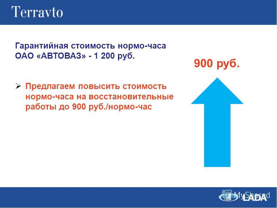 Гарантийная стоимость нормо-часа ОАО «АВТОВАЗ» - 1 200 руб. Предлагаем повысить стоимость нормо-часа на восстановительные работы до 900 руб./нормо-час 900 руб.