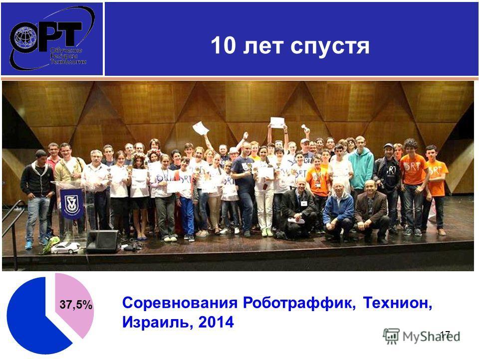 10 лет спустя 17 Соревнования Роботраффик, Технион, Израиль, 2014