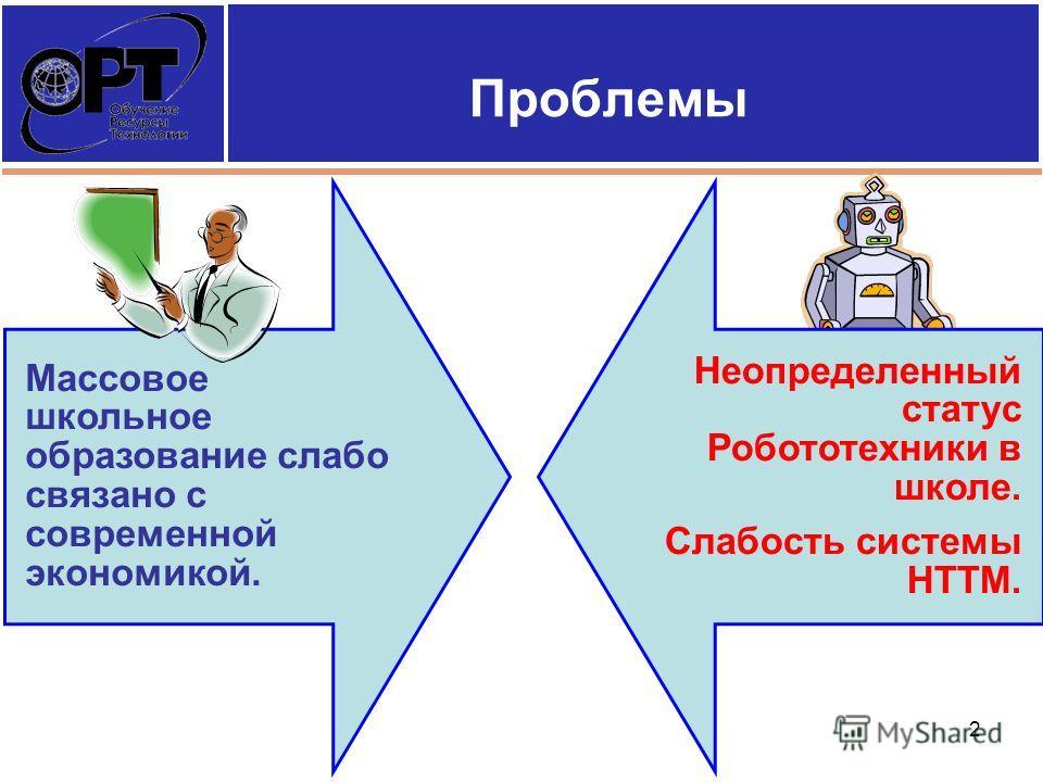 Проблемы 2 Массовое школьное образование слабо связано с современной экономикой. Неопределенный статус Робототехники в школе. Слабость системы НТТМ.