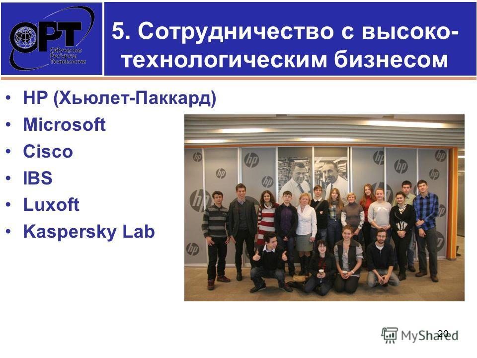 5. Сотрудничество с высоко- технологическим бизнесом HP (Хьюлет-Паккард) Microsoft Cisco IBS Luxoft Kaspersky Lab 20