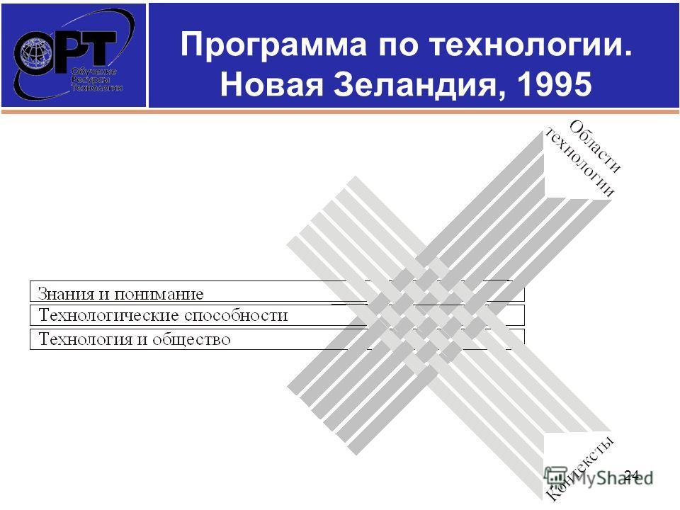 Программа по технологии. Новая Зеландия, 1995 24