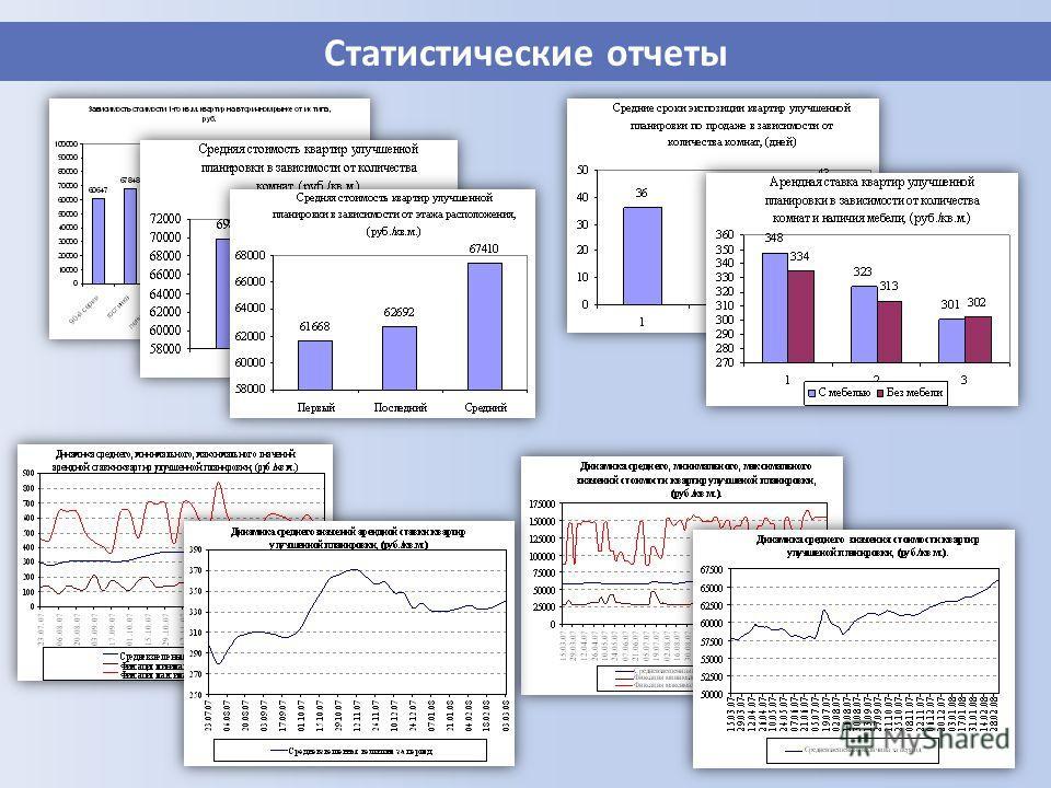 Статистические отчеты