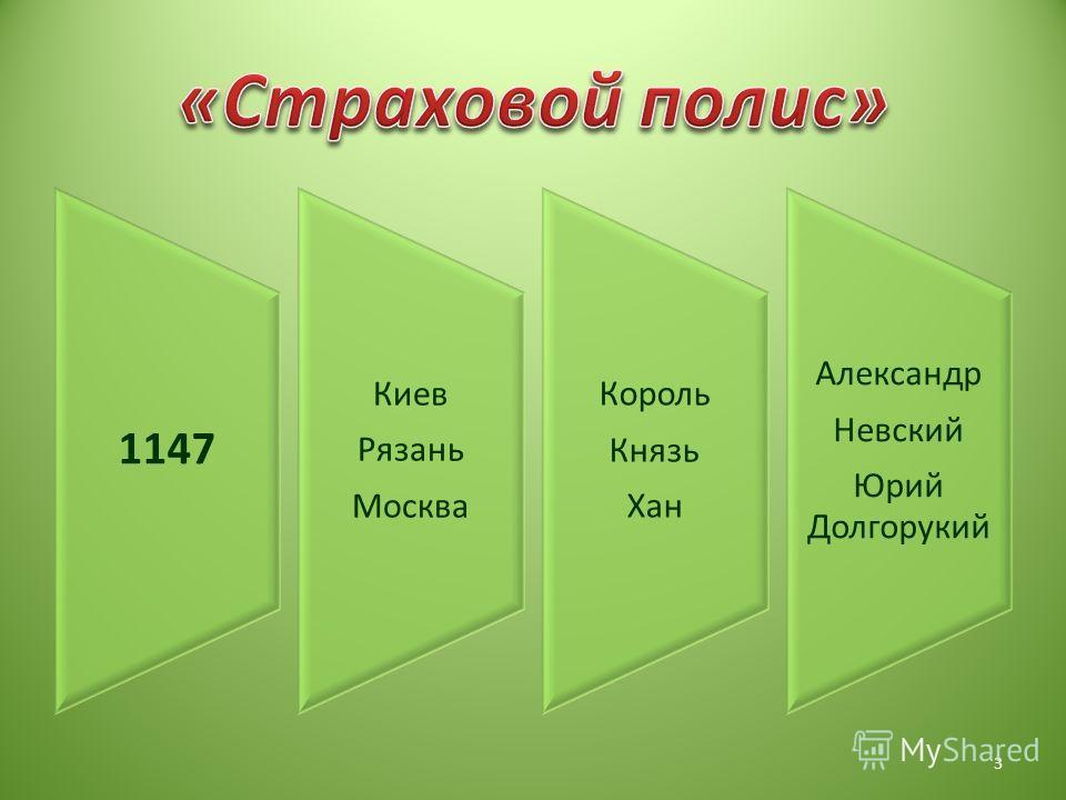 1147 Киев Рязань Москва Король Князь Хан Александр Невский Юрий Долгорукий 3