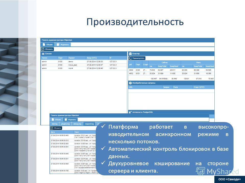 ProPowerPoint.Ru Производительность Платформа работает в высоко производительном асинхронном режиме в несколько потоков. Автоматический контроль блокировок в базе данных. Двухуровневое кэширование на стороне сервера и клиента.