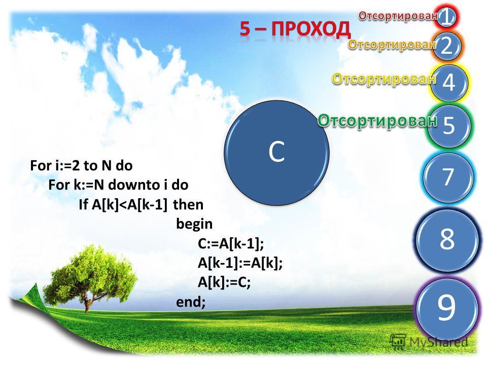 For i:=2 to N do For k:=N downto i do If A[k]