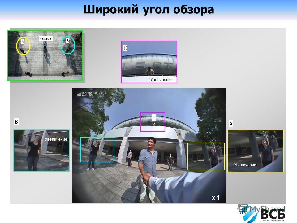 x 1 Увеличение Камера A B B A Широкий угол обзора Увеличениее С С