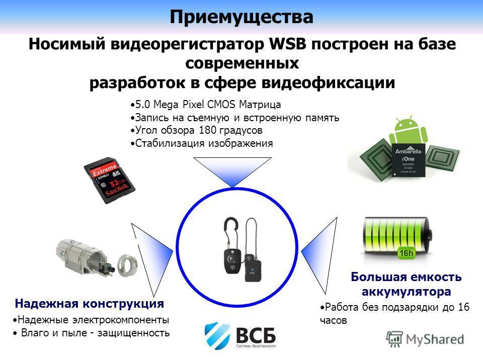 Приемущества Надежная конструкция Большая емкость аккумулятора Носимый видеорегистратор WSB построен на базе современных разработок в сфере видеофиксации 5.0 Mega Pixel CMOS Матрица Запись на съемную и встроенную память Угол обзора 180 градусов Стаби