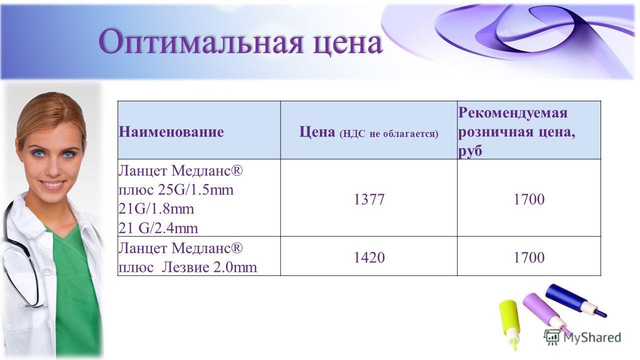 Оптимальная цена Наименование Цена (НДС не облагается) Рекомендуемая розничная цена, руб Ланцет Медланс® плюс 25G/1.5mm 21G/1.8mm 21 G/2.4mm 13771700 Ланцет Медланс® плюс Лезвие 2.0mm 14201700