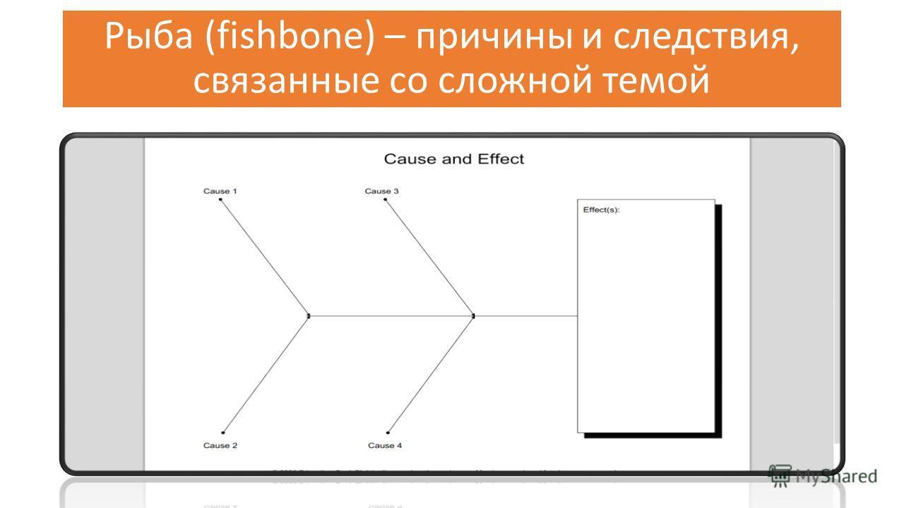 Рыба (fishbone) – причины и следствия, связанные со сложной темой