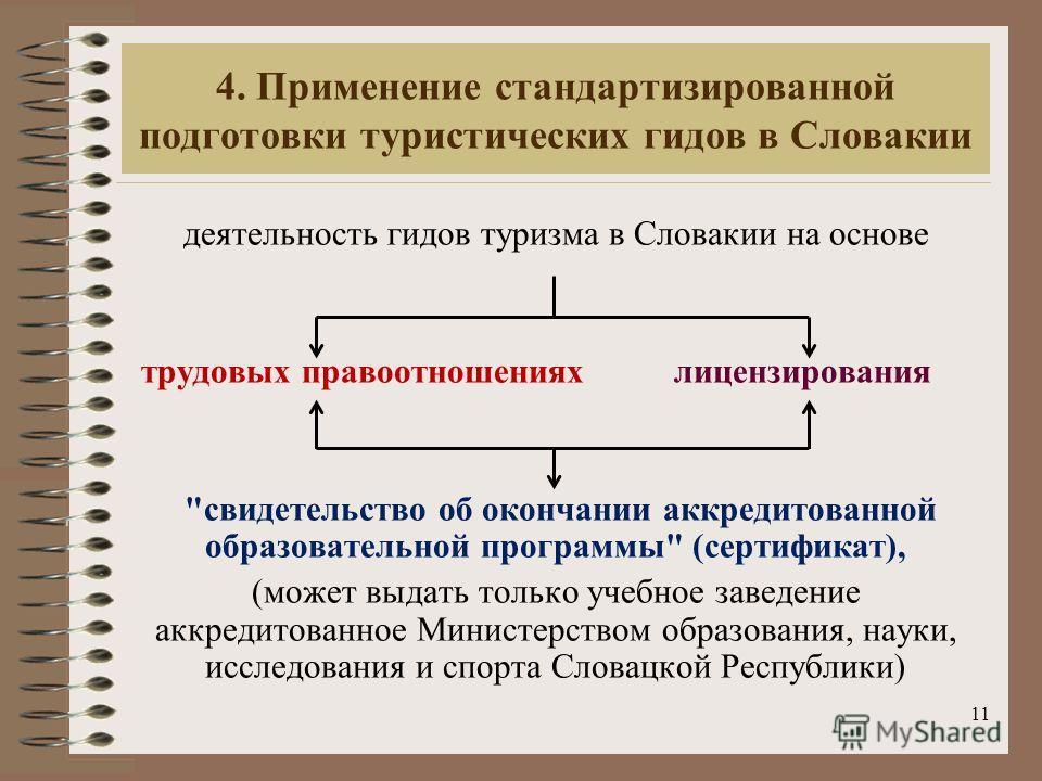11 4. Применение стандартизированной подготовки туристических гидов в Словакии деятельность гидов туризма в Словакии на основе трудовых правоотношениях лицензирования