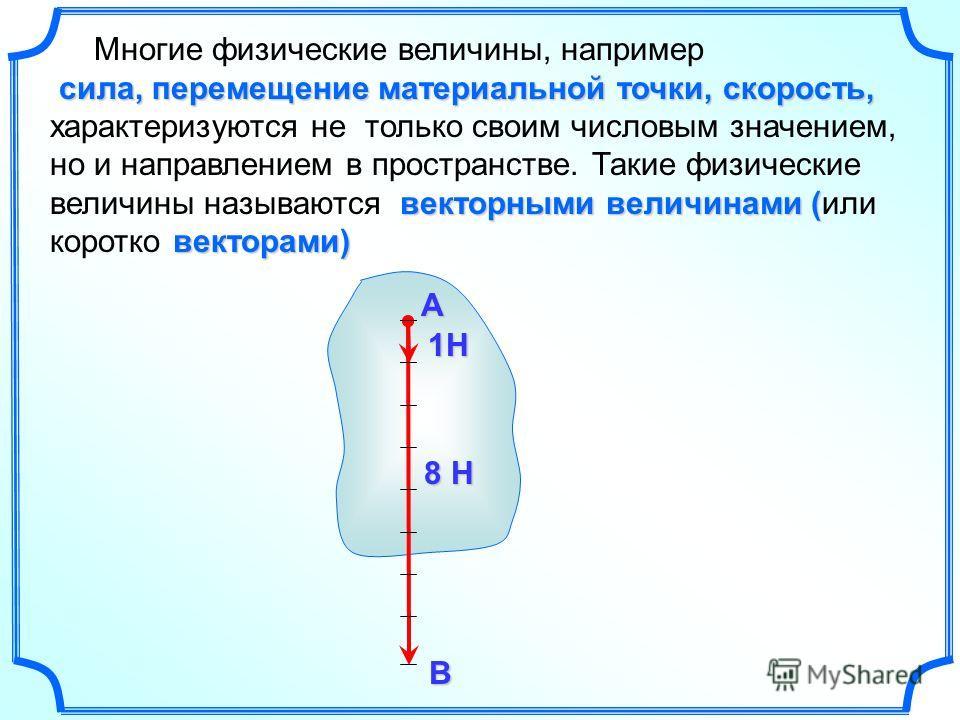 Многие физические величины, например сила, перемещение материальной точки, скорость, векторными величинами ( векторами) сила, перемещение материальной точки, скорость, характеризуются не только своим числовым значением, но и направлением в пространст