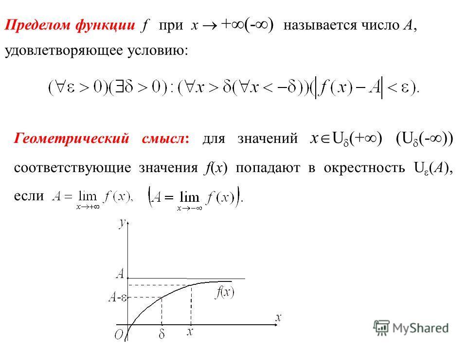 Пределом функции f при х + (- ) называется число А, удовлетворяющее условию: Геометрический смысл: для значений х U (+ ) (U (- )) соответствующие значения f(x) попадают в окрестность U (А), если