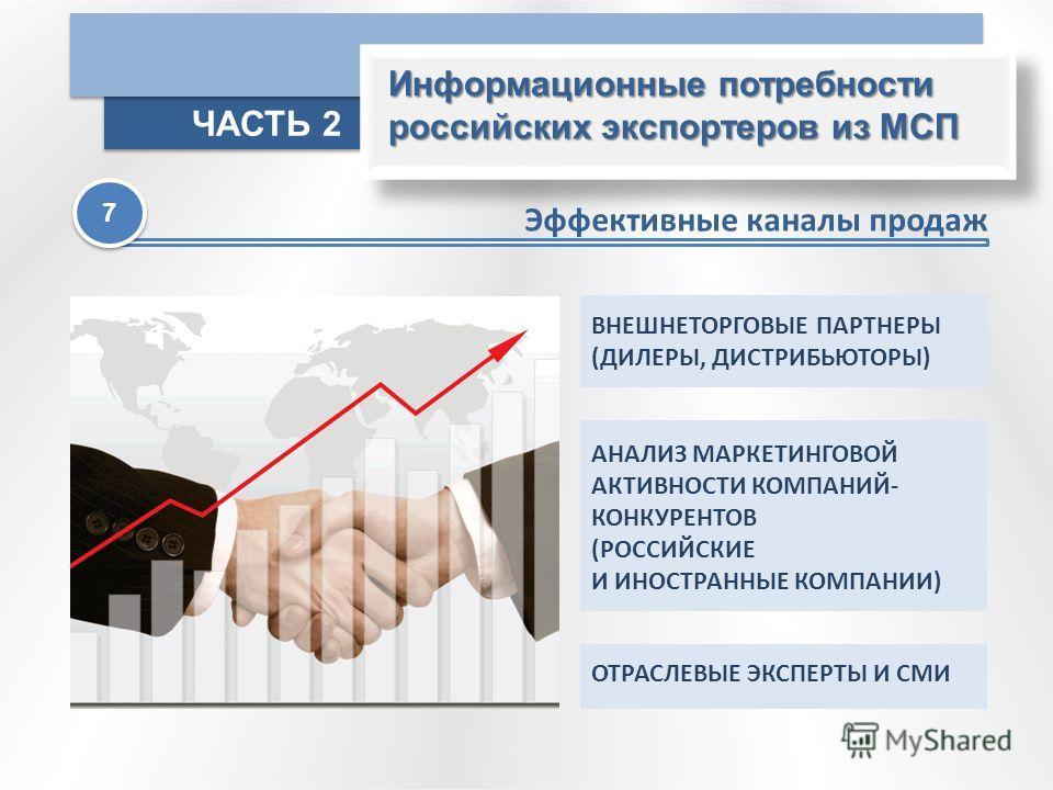 Информационные потребности российских экспортеров из МСП ЧАСТЬ 2 Эффективные каналы продаж ВНЕШНЕТОРГОВЫЕ ПАРТНЕРЫ (ДИЛЕРЫ, ДИСТРИБЬЮТОРЫ) АНАЛИЗ МАРКЕТИНГОВОЙ АКТИВНОСТИ КОМПАНИЙ- КОНКУРЕНТОВ (РОССИЙСКИЕ И ИНОСТРАННЫЕ КОМПАНИИ) ОТРАСЛЕВЫЕ ЭКСПЕРТЫ И