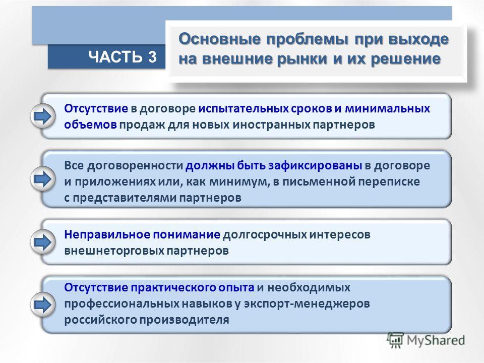 Основные проблемы при выходе на внешние рынки и их решение ЧАСТЬ 3 Отсутствие в договоре испытательных сроков и минимальных объемов продаж для новых иностранных партнеров Все договоренности должны быть зафиксированы в договоре и приложениях или, как