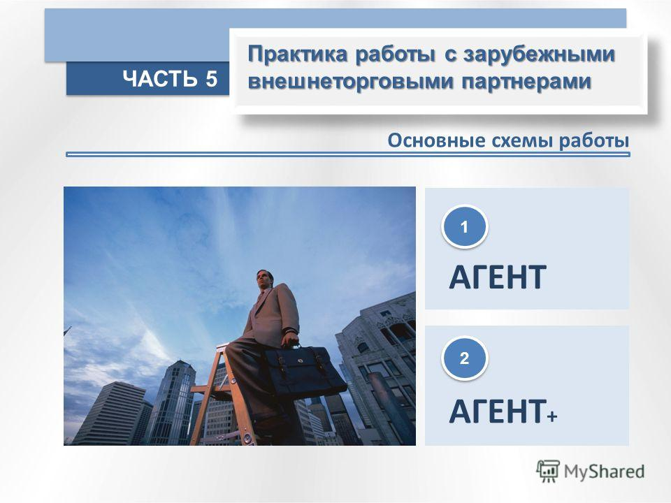 Практика работы с зарубежными внешнеторговыми партнерами ЧАСТЬ 5 Основные схемы работы АГЕНТ АГЕНТ + 2 2 1 1
