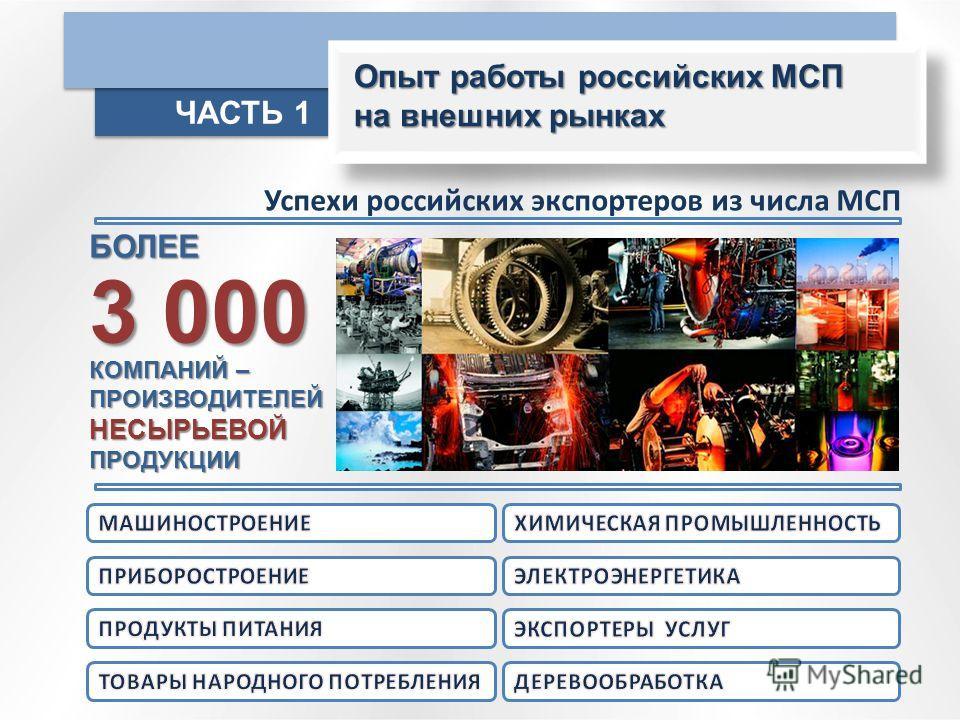 Опыт работы российских МСП на внешних рынках ЧАСТЬ 1 Успехи российских экспортеров из числа МСП БОЛЕЕ 3 000 КОМПАНИЙ – ПРОИЗВОДИТЕЛЕЙНЕСЫРЬЕВОЙПРОДУКЦИИ