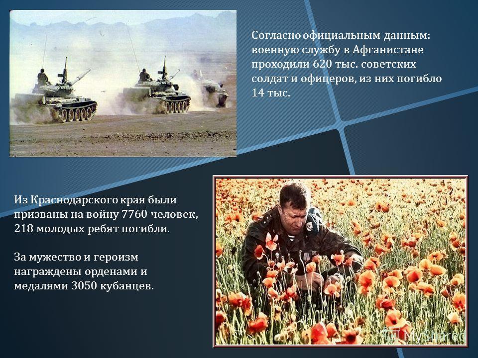 Согласно официальным данным : военную службу в Афганистане проходили 620 тыс. советских солдат и офицеров, из них погибло 14 тыс. Из Краснодарского края были призваны на войну 7760 человек, 218 молодых ребят погибли. За мужество и героизм награждены